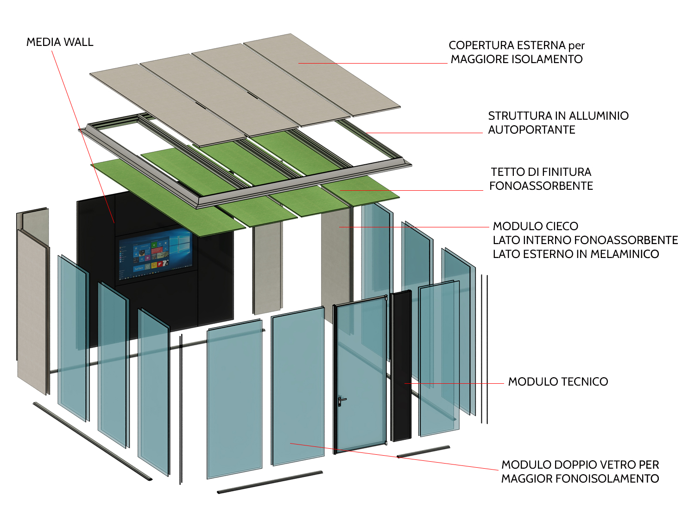 MEETING_box_ESPLOSO_colore-nero